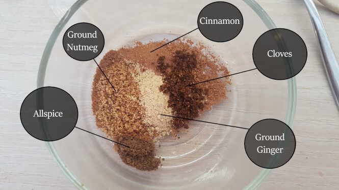 How to make pumpkin pie spice - illustrated ingredients.