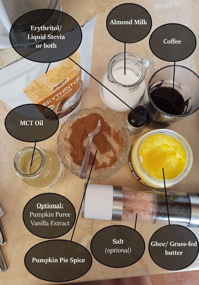 Keto pumpkin spice latte ingredients